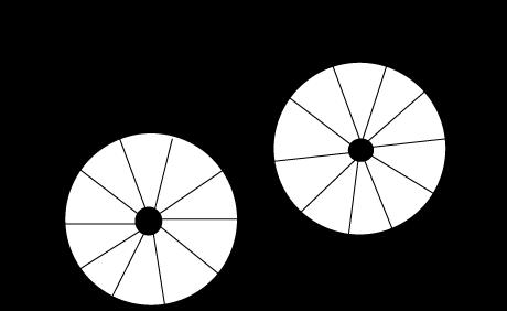 Serwis rowerowy logo